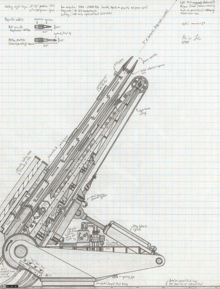 Railgun Schematic