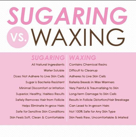 sugaring vs waxing the differences between them and why sugaring is truly the nicest form of