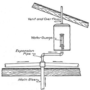 17 Best images about Hot Water: Wood Stove on Pinterest
