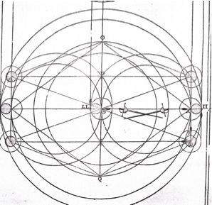 17 Best images about The Master's Circle on Pinterest