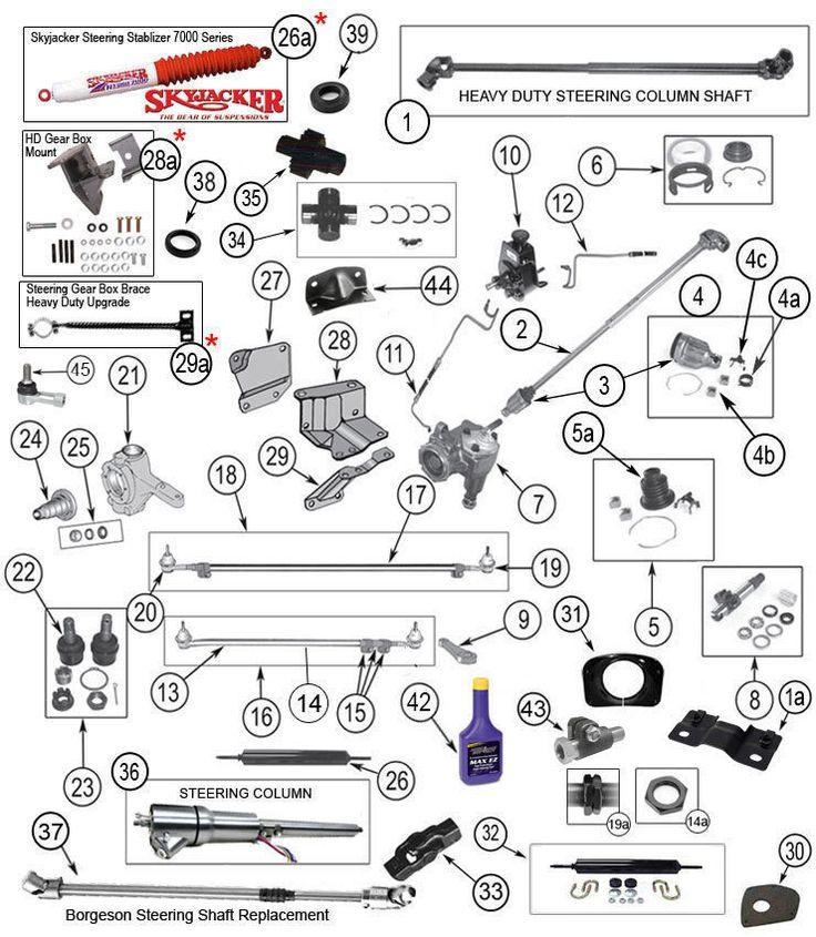 74 best 1976 Jeep CJ5 ideas, parts etc images on Pinterest