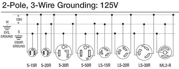 120 240 volt wiring