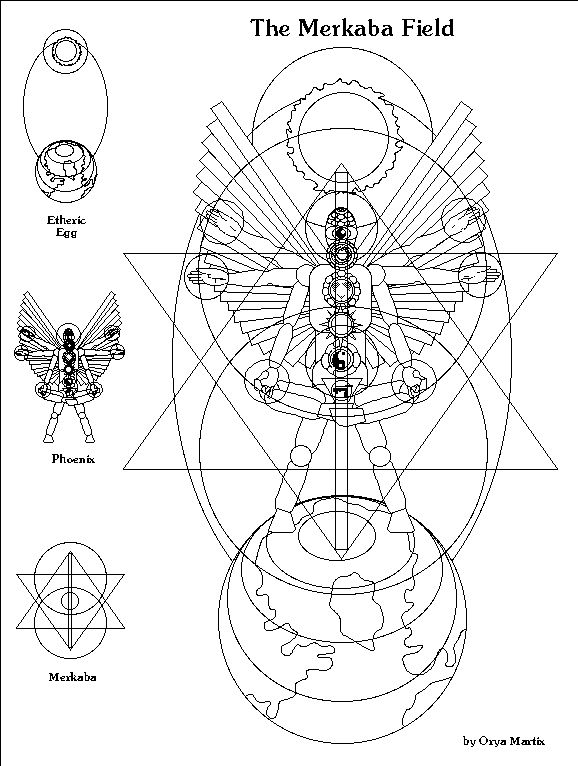 --merkaba field-- wow !!! Go to the link for exercises and