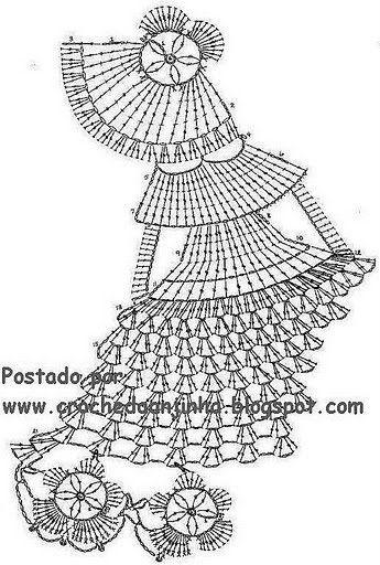 1000+ images about crinoline lady crochet on Pinterest