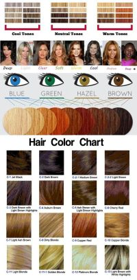 How to Choose the Right Hair Color | Colors, Eyes and Hair