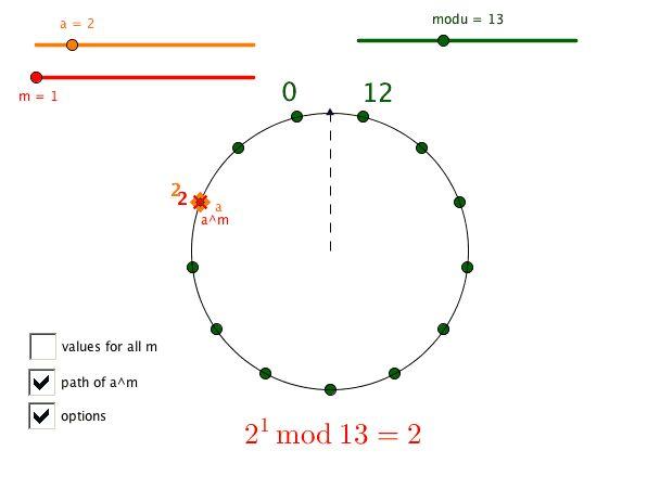 25+ best ideas about Modular Arithmetic on Pinterest
