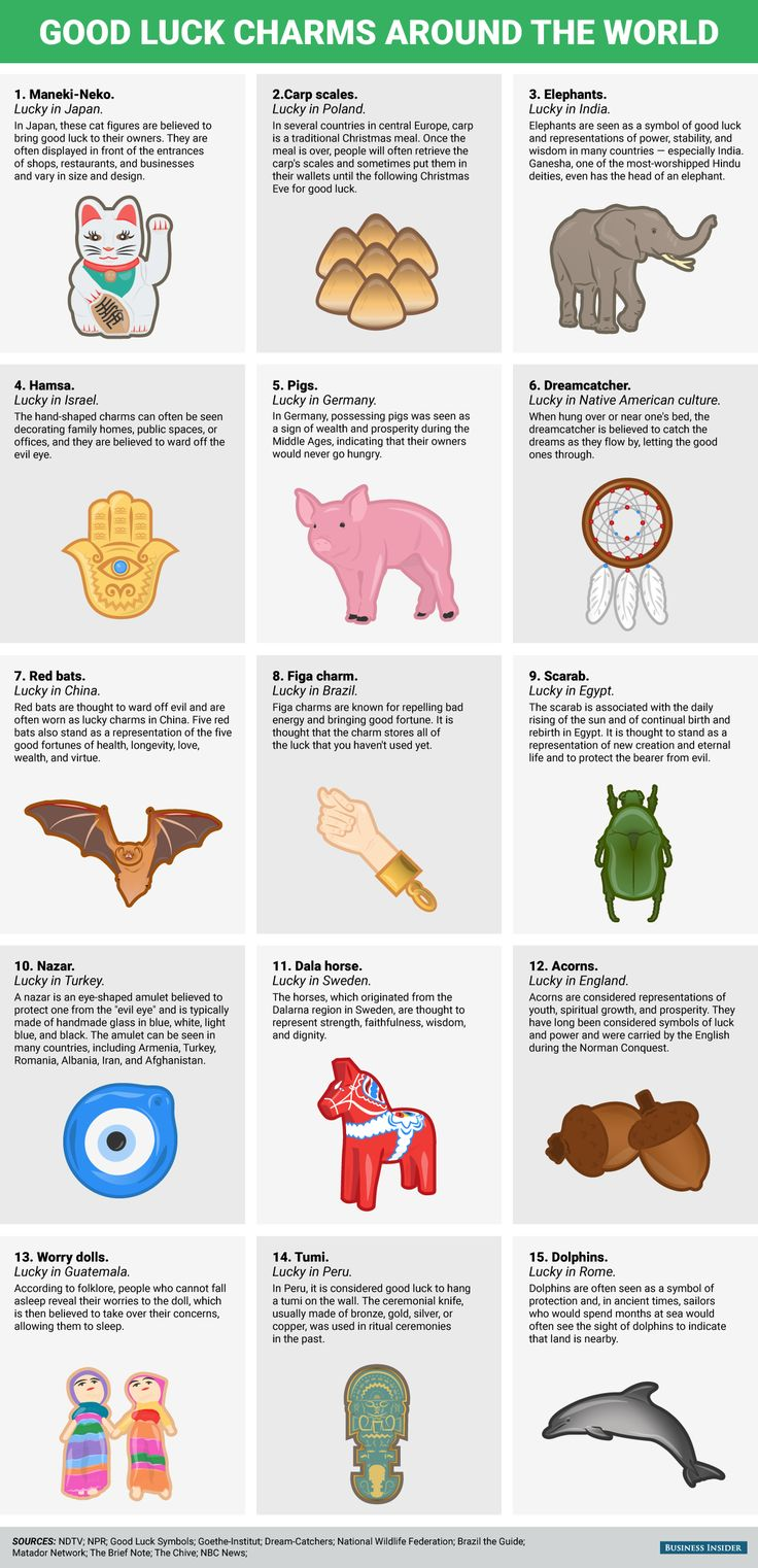 25 best ideas about Lucky Symbols on Pinterest  Japanese