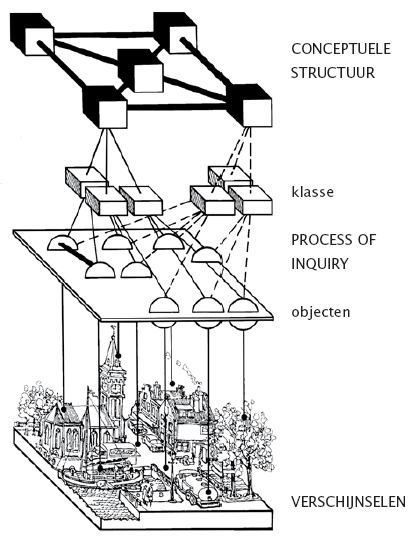 167 best images about Systems Thinking on Pinterest