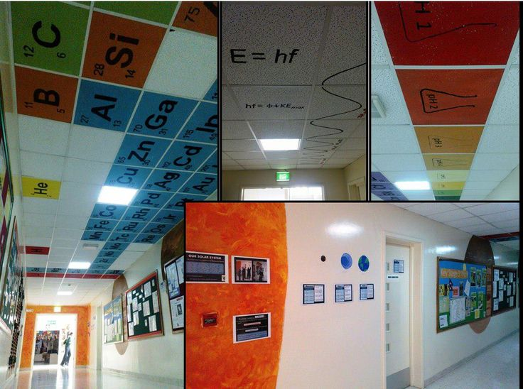 Ceiling tiles painted with the periodic table and more