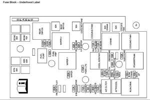 2007 chevy cobalt engine diagram | Chevy Cobalt: fuse box