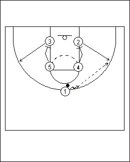25+ best ideas about Youth basketball plays on Pinterest