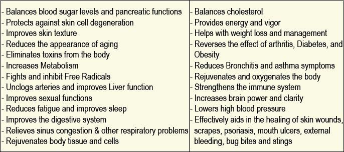 Benefits of Ganoderma Lucidum | Top 12 Health Benefits of ...