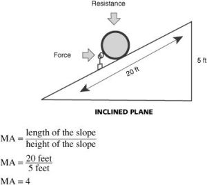 11 Best images about Let's get physicsal on Pinterest | Study guides, The two and Study definition