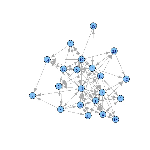 1000+ images about Social Network Analysis_RDH08 on Pinterest