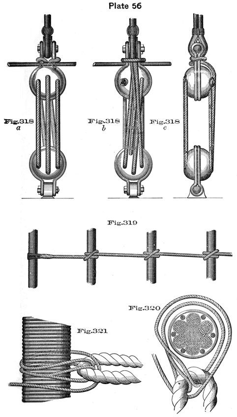 118 best images about Sail Ship Rope Knots & Rigging on