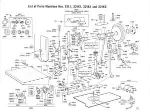 Singer Featherweight 221 Parts Diagram | Sewing
