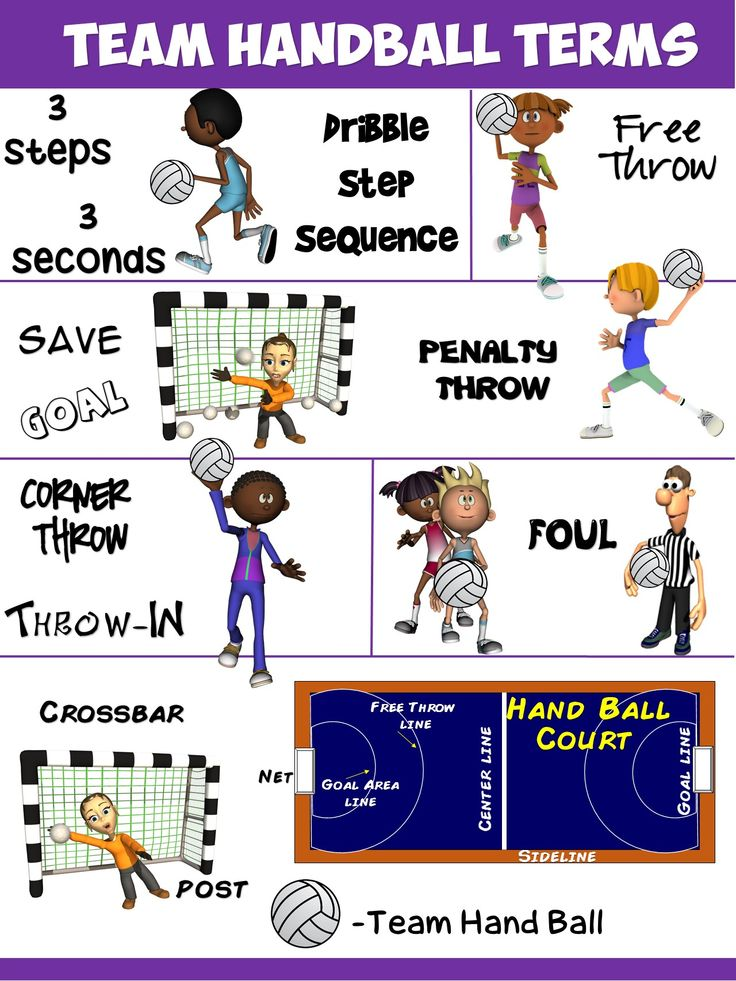 Pe Poster Team Handball Game Terms  Game And Poster
