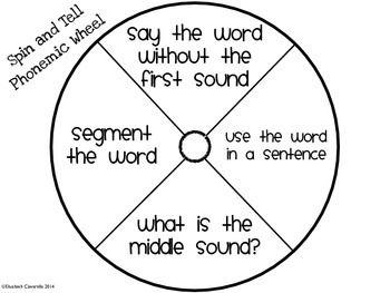 19 best Syllables Kindergarten images on Pinterest