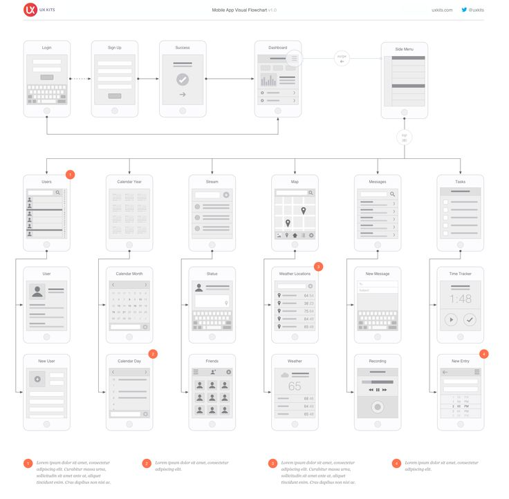 1000+ images about Mobile Interaction Design on Pinterest
