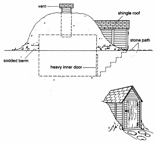 10+ images about Storm shelter ideas on Pinterest