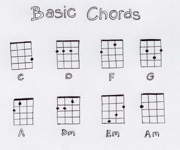 Basic Guitar Chords For Beginners Pdf Auto Electrical