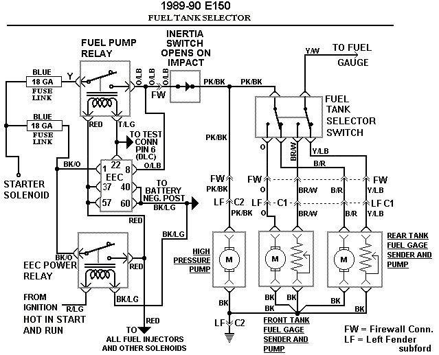 teardrop camper wiring diagram motorcycle symbols 90 f150 fuel pump relay   your (green) & eec power (brown) (they both snap ...