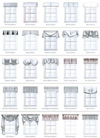12 best images about Pillow and Drapery Styles on ...