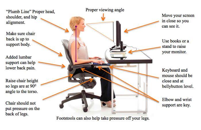 Guide setting ergonomic computer station Poor posture