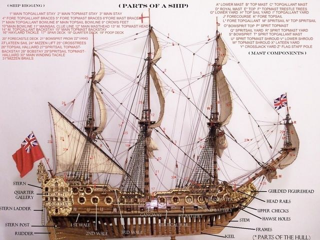 parts of a pirate ship diagram knee diagrams anatomy | ships pinterest the o'jays, and illustrations