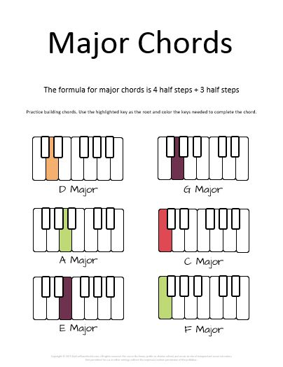 192 best images about Piano printables on Pinterest