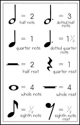 326 best images about Teaching Rhythm & Beat on Pinterest