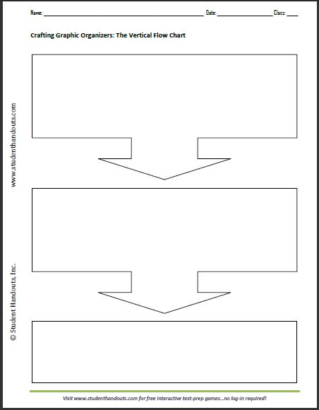 free printable venn diagram maker soldering neutrik 10 best images about graphic organizers on pinterest | saturday morning, student and circles