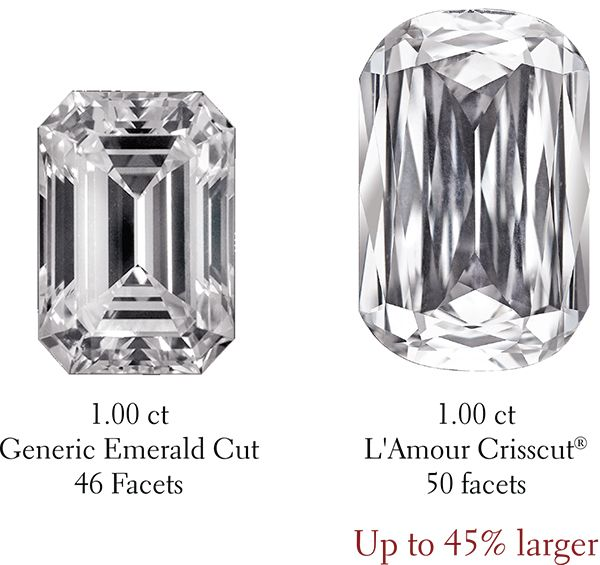 A Special Diamond Cut Gives LAmour Crisscut Engagement
