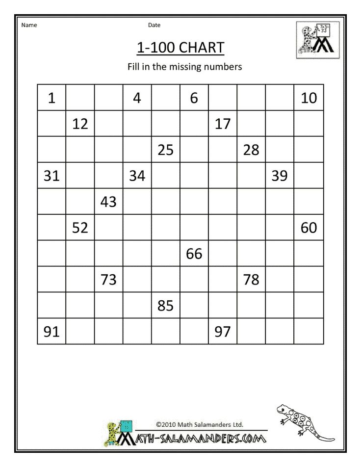 1000+ images about Teaching Grade 1 Math on Pinterest