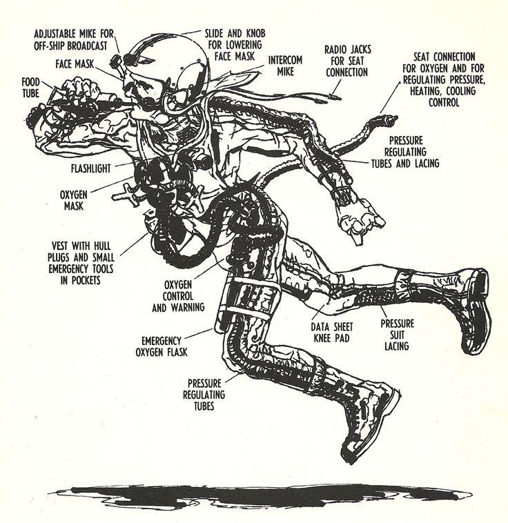 17 Best images about Concept Astronaut on Pinterest