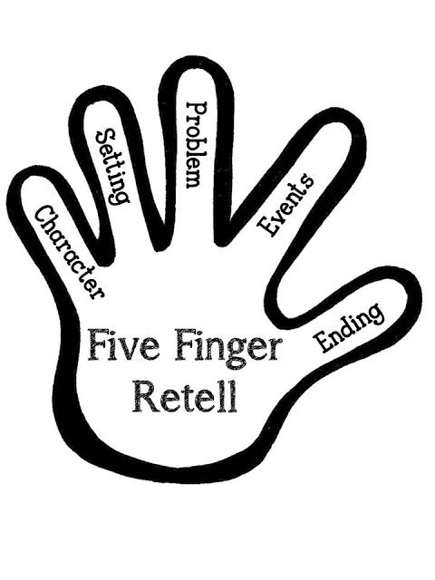 Five Finger Retell. Great for my students to get more
