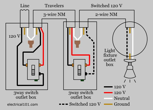 how wire a 4 way light switch