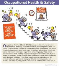 A workplace health and safety cartoon/comic, including an ...