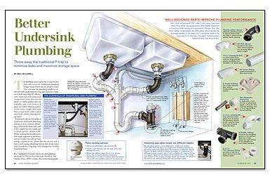 Plumbing Under Kitchen Sinks And Spaces On Pinterest