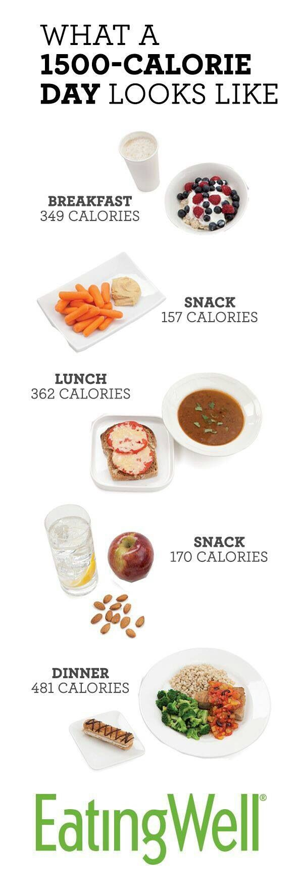 Eating Out 600 Calories