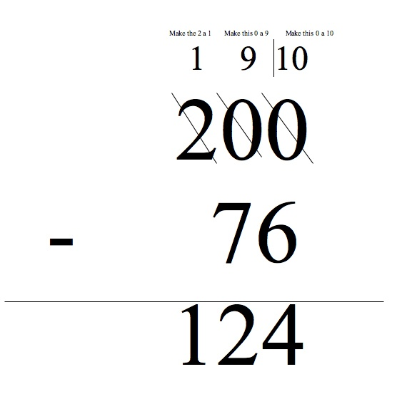 39 best images about Addition and Subtraction on Pinterest