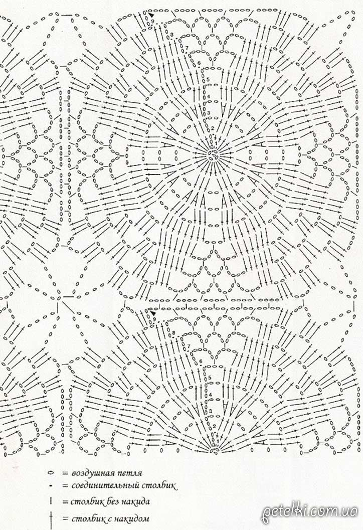 Motivos cuadrados crochet: 10+ handpicked ideas to