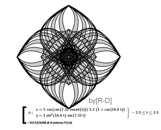 25+ best ideas about Parametric equation on Pinterest