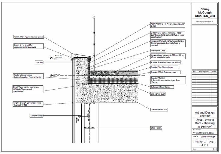 http://www.architect-bim.com/wp-content/uploads/2013/05