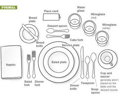 The table setting below is fairly typical of restaurants