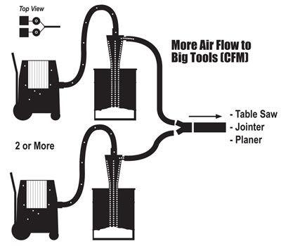 Homemade Air Conditioning Homemade Laundry Machine Wiring