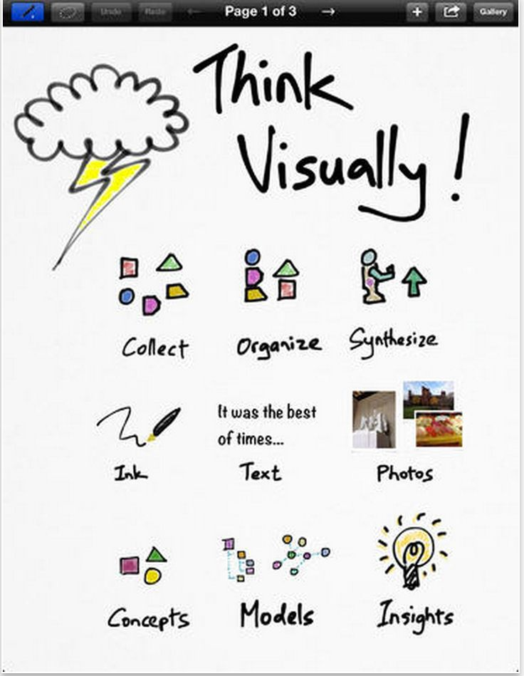 1000+ images about iPad Apps and Resources on Pinterest