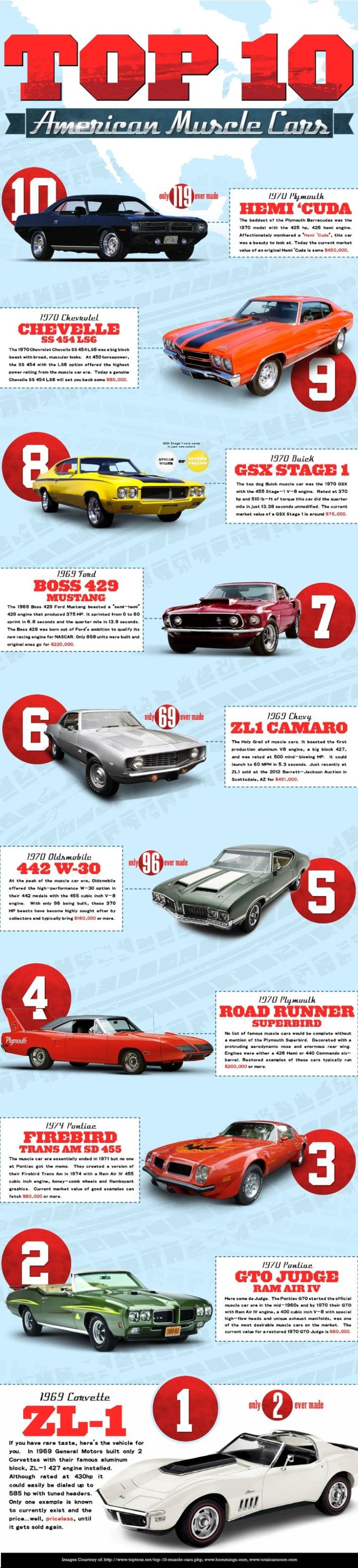 old car list | Carsjp.com