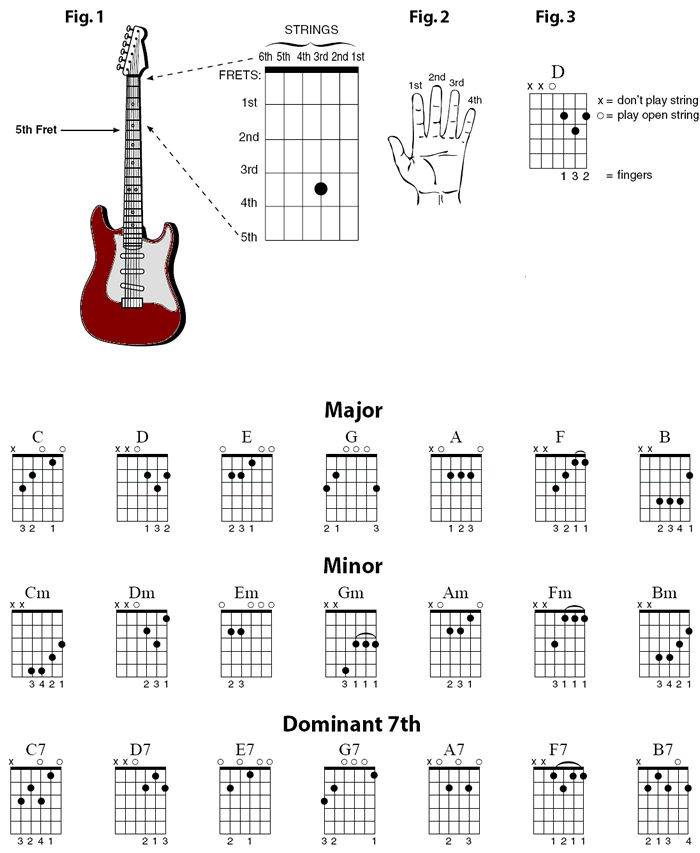 Google Image Result for http://www.playguitarnow.com