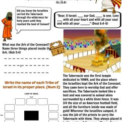 Tabernacle Wilderness Tribes Diagram Jeep Wrangler Tj Fuse Box Printable Torah Worksheet - Twelve Of Israel And The In ...